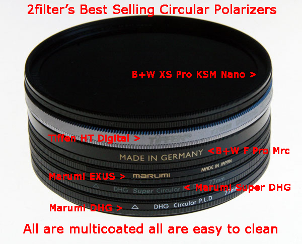 77mm Circular Polarizers